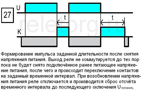 инструкция рво-п2-15 - фото 10