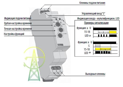 Crm-93h инструкция - фото 8