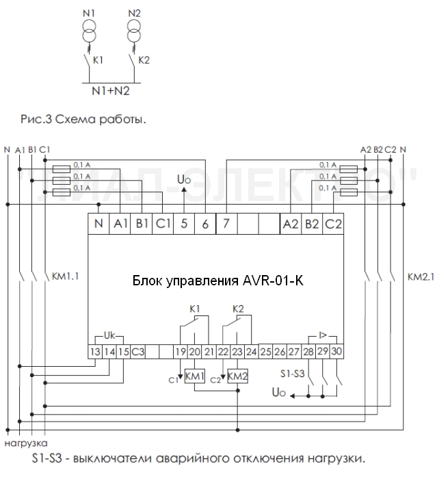 AVR-01-K, 3х400+N блок